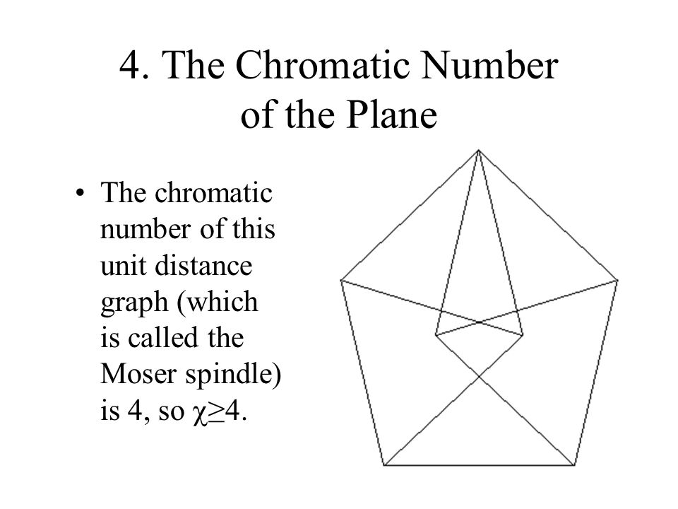 4. The Chromatic Number of the Plane The chromatic number of this unit distance graph (which is called the Moser spindle) is 4, so  ≥4.