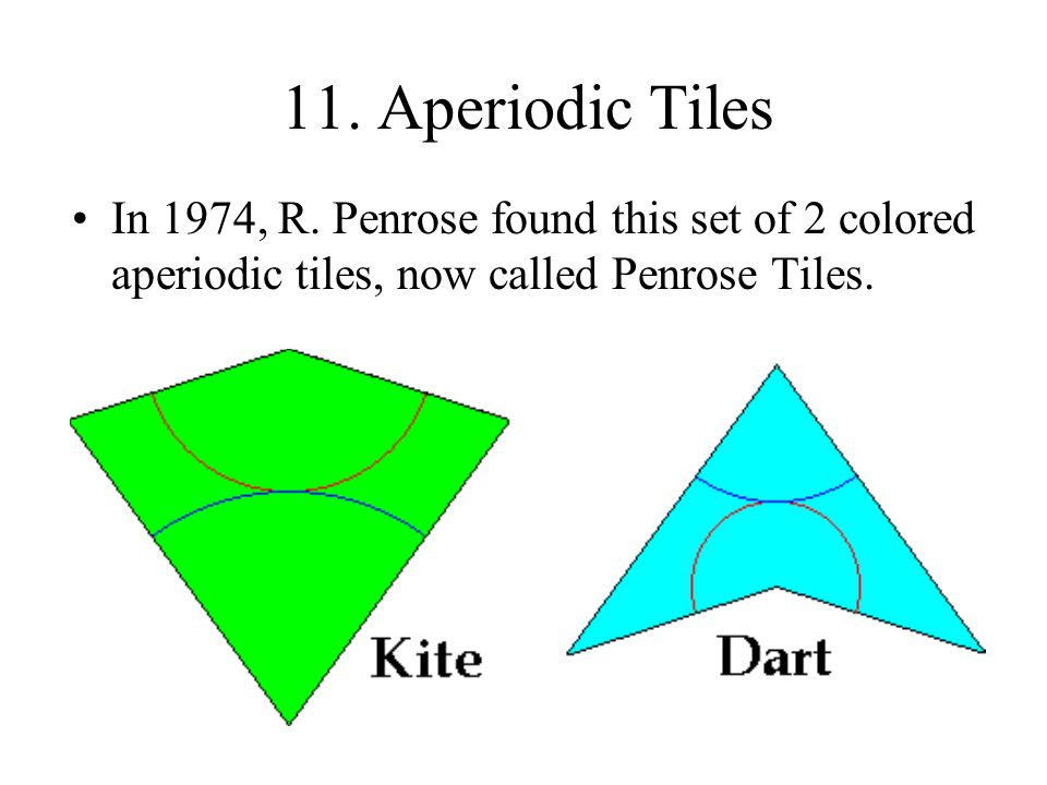 11. Aperiodic Tiles In 1974, R.