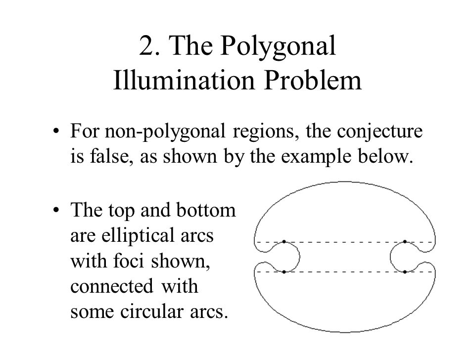 2. The Polygonal Illumination Problem For non-polygonal regions, the conjecture is false, as shown by the example below. The top and bottom are ellipt