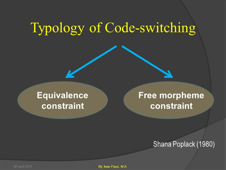 Typology of Code-switching Equivalence constraint Free morpheme constraint Shana Poplack (1980) 08 April 2013By: Iwan Fauzi, M.A.
