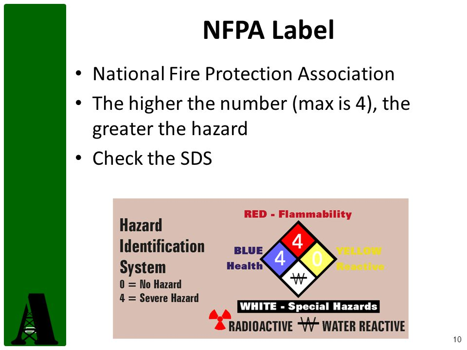 10 NFPA Label National Fire Protection Association The higher the number (max is 4), the greater the hazard Check the SDS