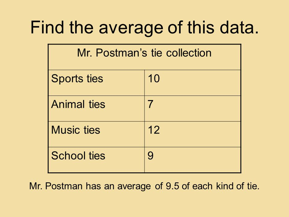 Find the average of this data. Mr.
