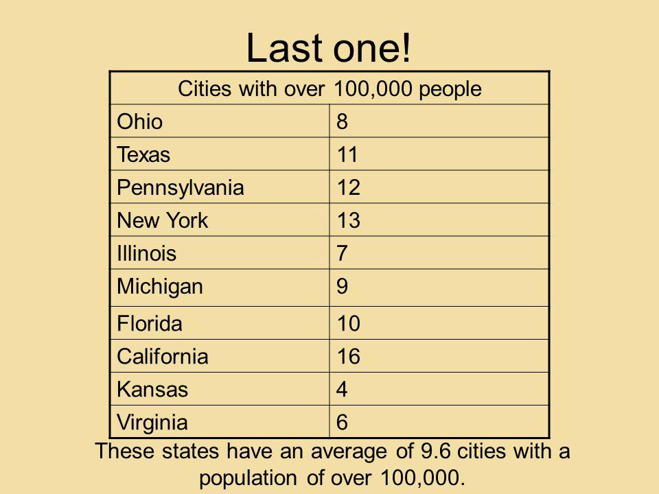 Last one! Cities with over 100,000 people Ohio8 Texas11 Pennsylvania12 New York13 Illinois7 Michigan9 Florida10 California16 Kansas4 Virginia6 These s