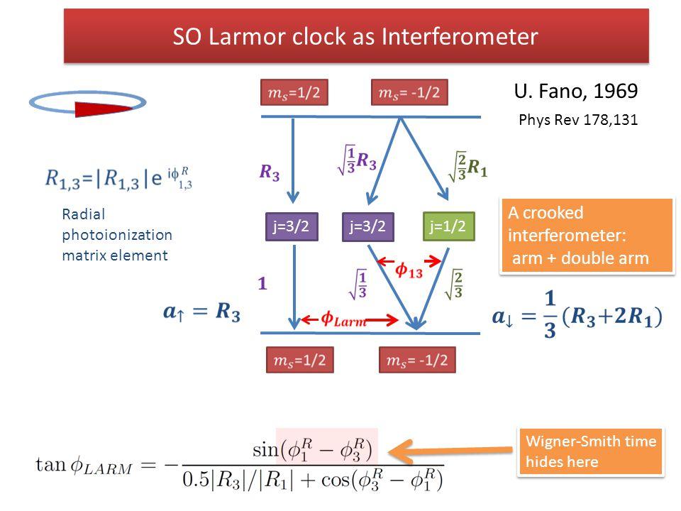 SO Larmor clock as Interferometer Radial photoionization matrix element j=3/2 j=1/2 j=3/2 Wigner-Smith time hides here A crooked interferometer: arm +