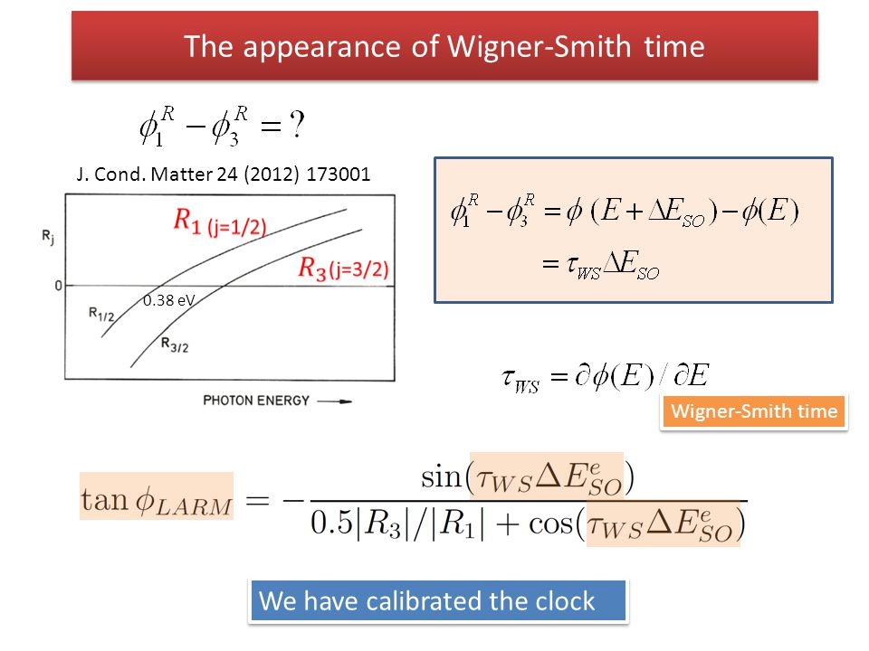 The appearance of Wigner-Smith time 0.38 eV J. Cond. Matter 24 (2012) 173001 We have calibrated the clock Wigner-Smith time