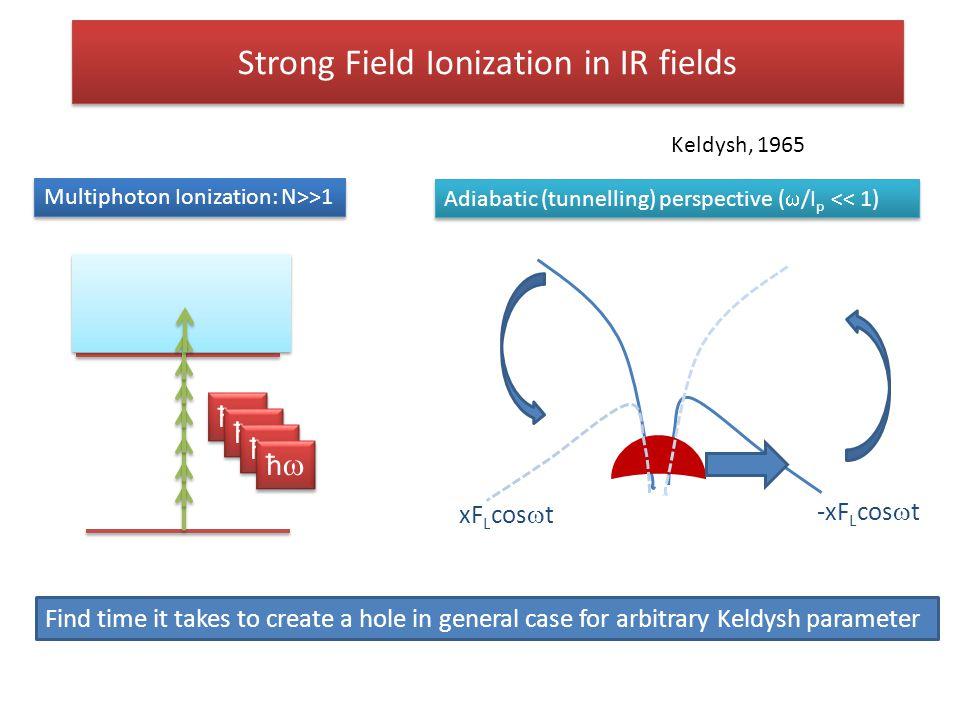 Strong Field Ionization in IR fields Multiphoton Ionization: N>>1 xF L cos  t Adiabatic (tunnelling) perspective (  /I p << 1) -xF L cos  t ħħ ħ