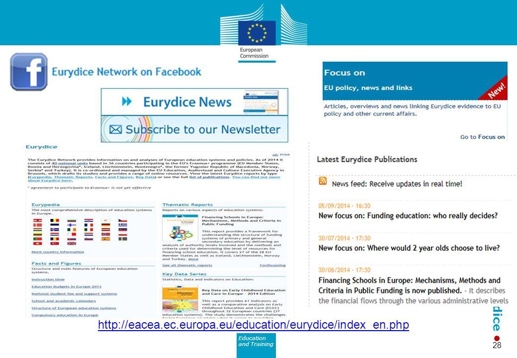 Education and Training Eurydice http://eacea.ec.europa.eu/education/eurydice/index_en.php 28