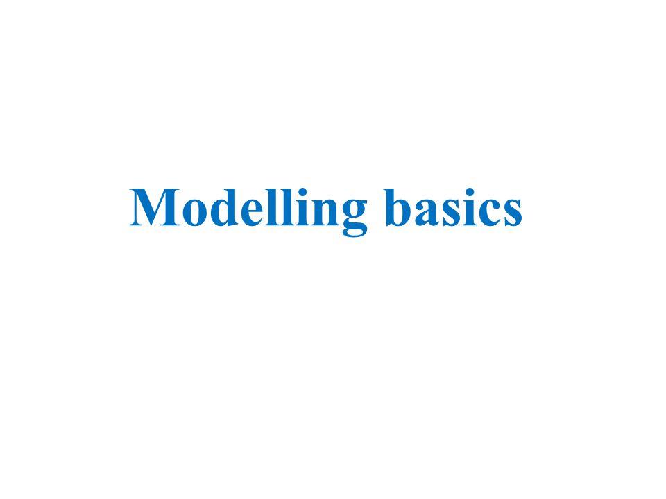 Modelling basics