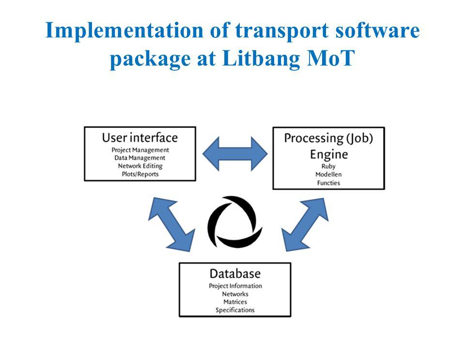 Implementation of transport software package at Litbang MoT