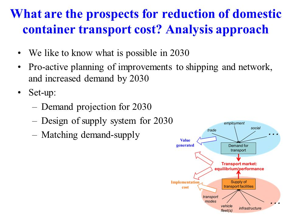 What are the prospects for reduction of domestic container transport cost.