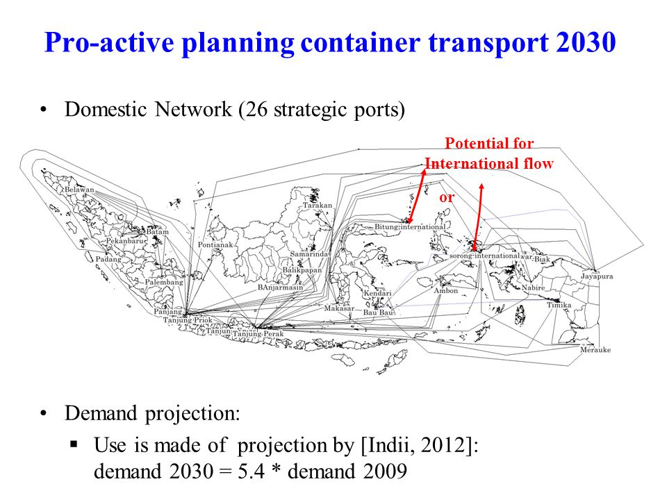 Pro-active planning container transport 2030 Domestic Network (26 strategic ports) Demand projection:  Use is made of projection by [Indii, 2012]: demand 2030 = 5.4 * demand 2009 Potential for International flow or