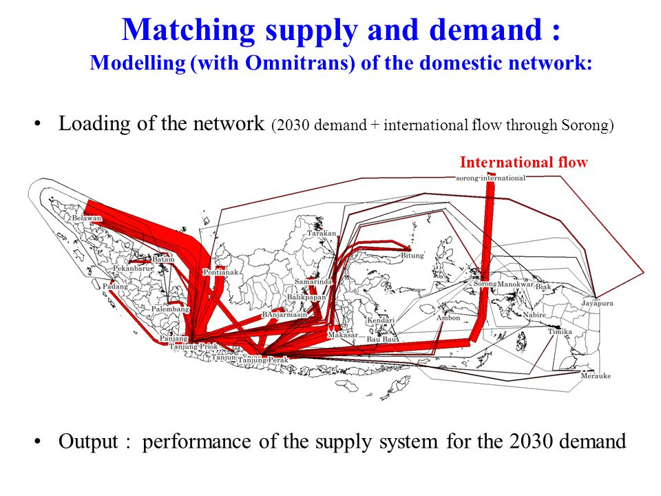 Matching supply and demand : Modelling (with Omnitrans) of the domestic network: Loading of the network (2030 demand + international flow through Sorong) Output : performance of the supply system for the 2030 demand International flow
