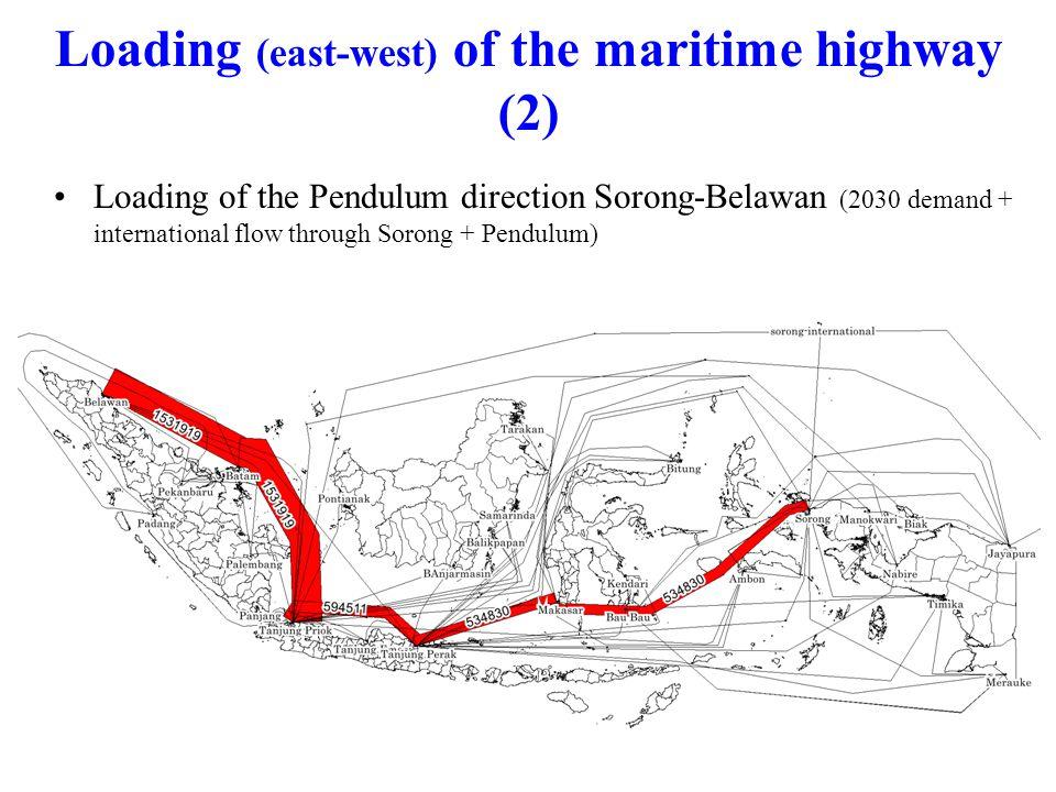 Loading of the Pendulum direction Sorong-Belawan (2030 demand + international flow through Sorong + Pendulum) Loading (east-west) of the maritime highway (2)