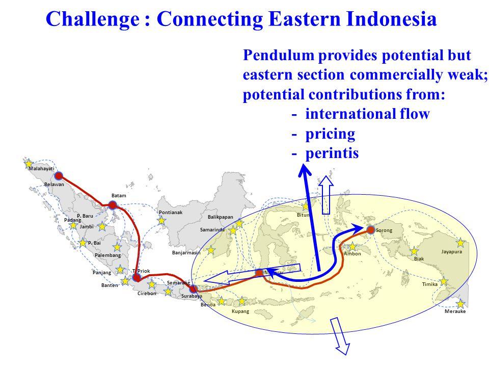 Challenge : Connecting Eastern Indonesia Batam Belawan Malahayati Padang Jambi Palembang P.