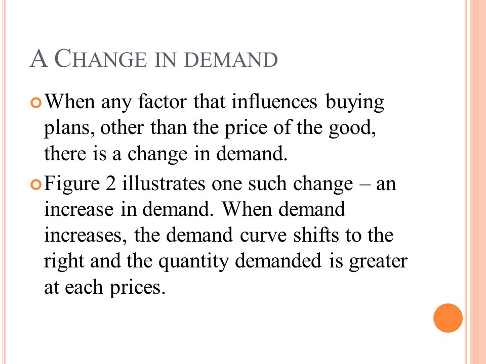 A C HANGE IN DEMAND When any factor that influences buying plans, other than the price of the good, there is a change in demand. Figure 2 illustrates