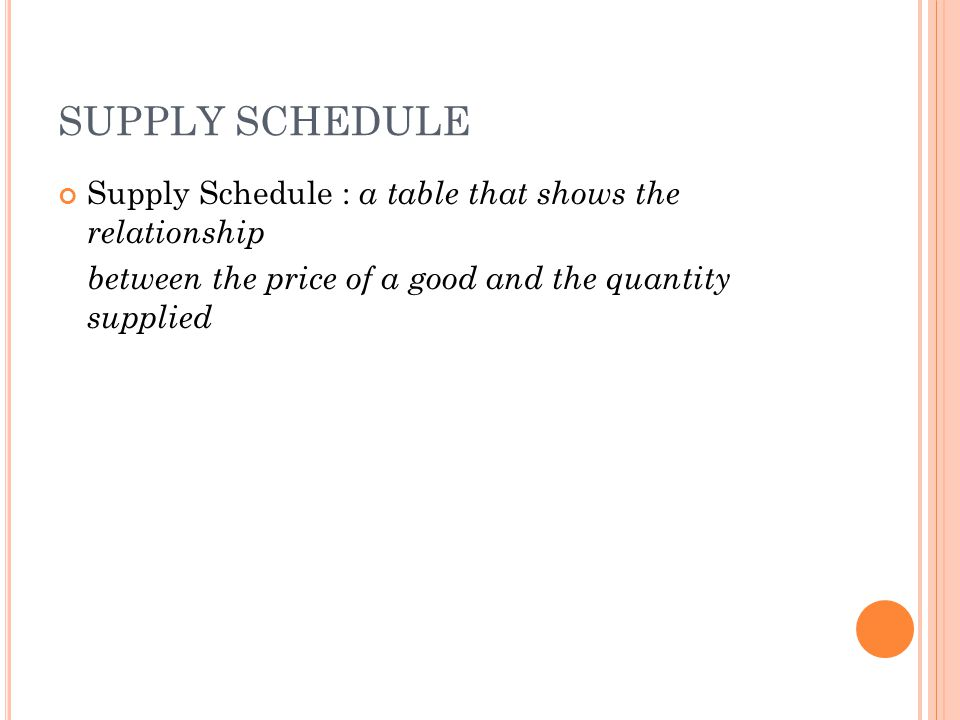 SUPPLY SCHEDULE Supply Schedule : a table that shows the relationship between the price of a good and the quantity supplied