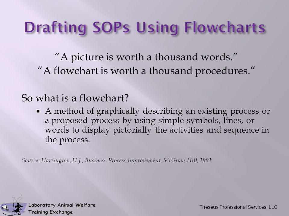 A picture is worth a thousand words. A flowchart is worth a thousand procedures. So what is a flowchart.