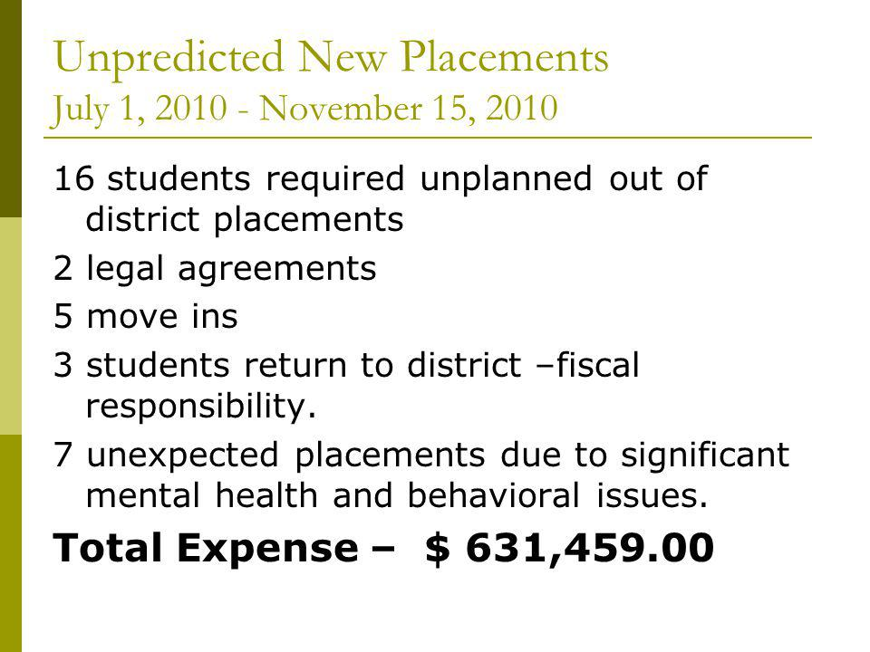 Unpredicted New Placements July 1, 2010 - November 15, 2010 16 students required unplanned out of district placements 2 legal agreements 5 move ins 3 students return to district –fiscal responsibility.