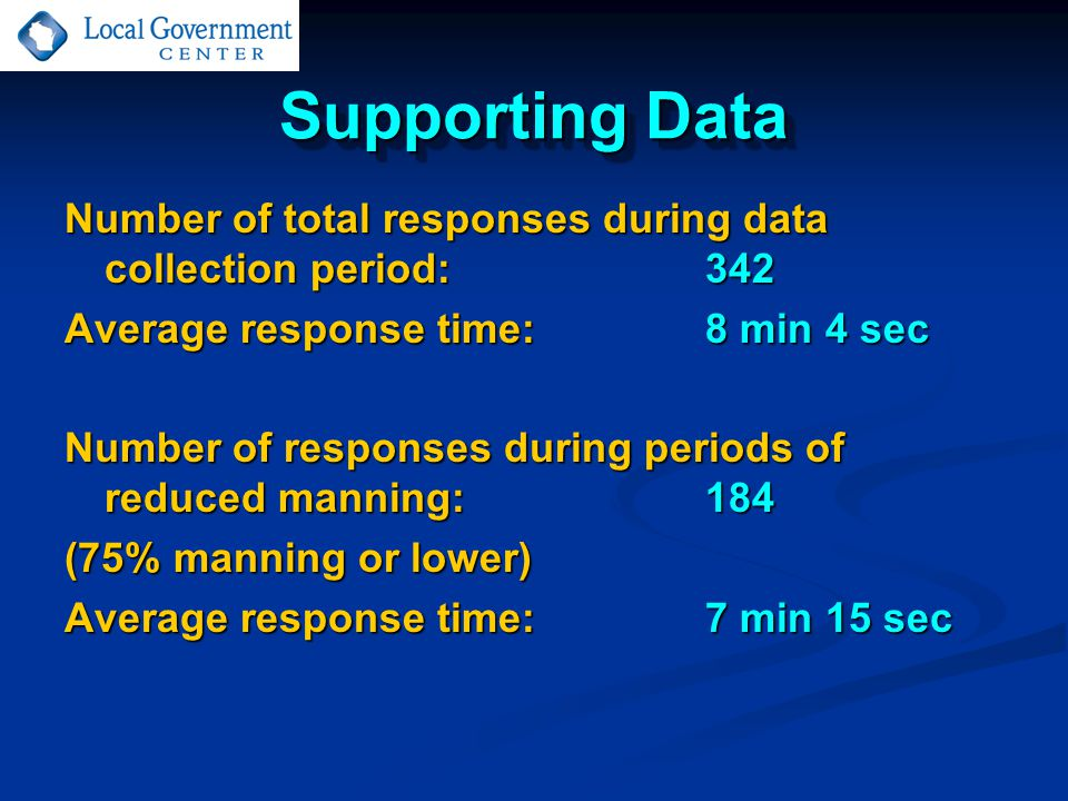 Supporting Data Number of total responses during data collection period:342 Average response time:8 min 4 sec Number of responses during periods of reduced manning:184 (75% manning or lower) Average response time:7 min 15 sec
