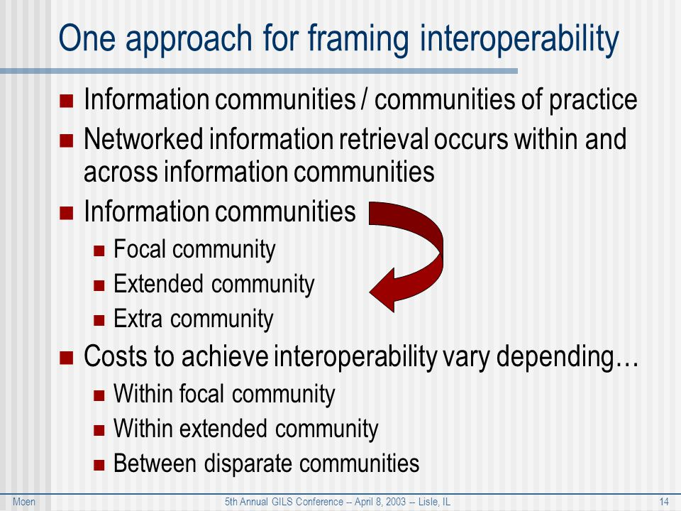 Moen 5th Annual GILS Conference -- April 8, 2003 -- Lisle, IL 14 One approach for framing interoperability Information communities / communities of practice Networked information retrieval occurs within and across information communities Information communities Focal community Extended community Extra community Costs to achieve interoperability vary depending… Within focal community Within extended community Between disparate communities
