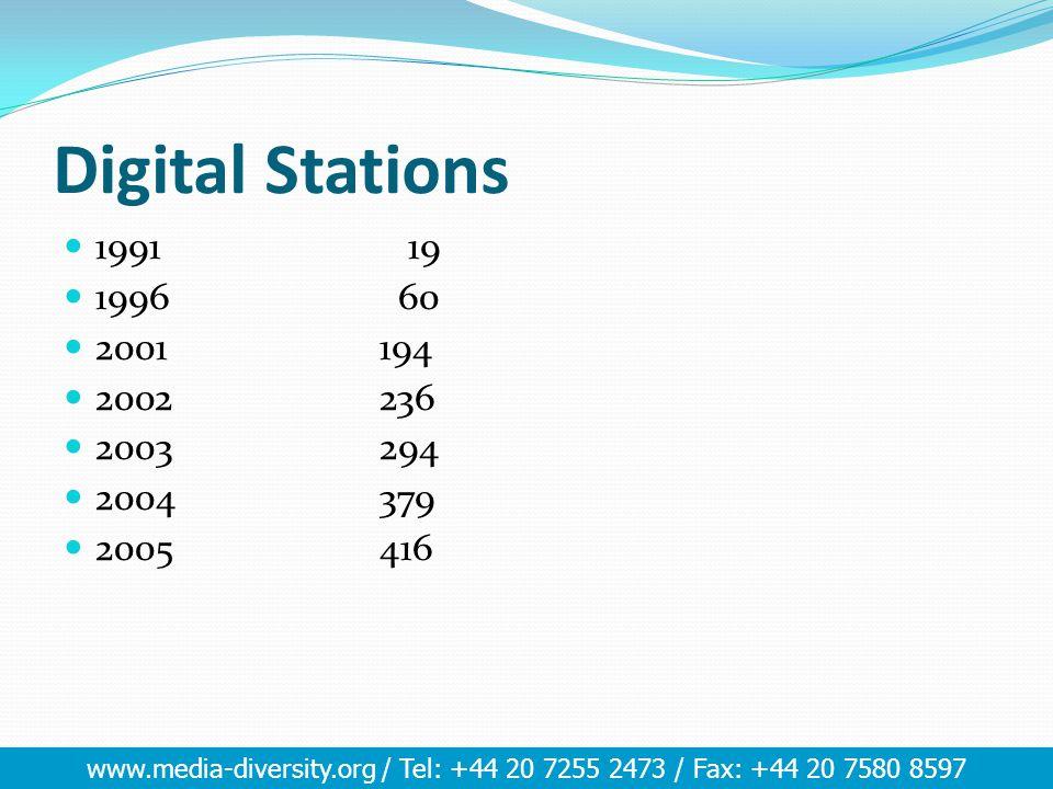 www.media-diversity.org / Tel: +44 20 7255 2473 / Fax: +44 20 7580 8597 Digital Stations 1991 19 1996 60 2001194 2002236 2003294 2004379 2005416