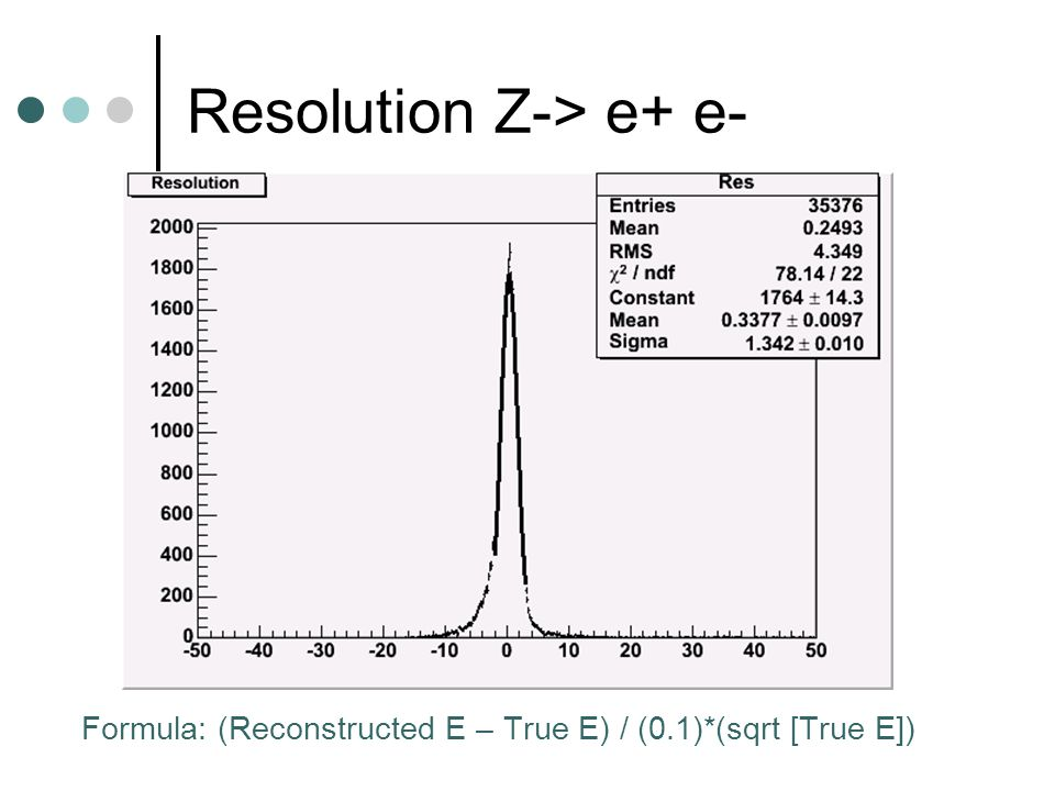 Resolution Z-> e+ e- Formula: (Reconstructed E – True E) / (0.1)*(sqrt [True E])