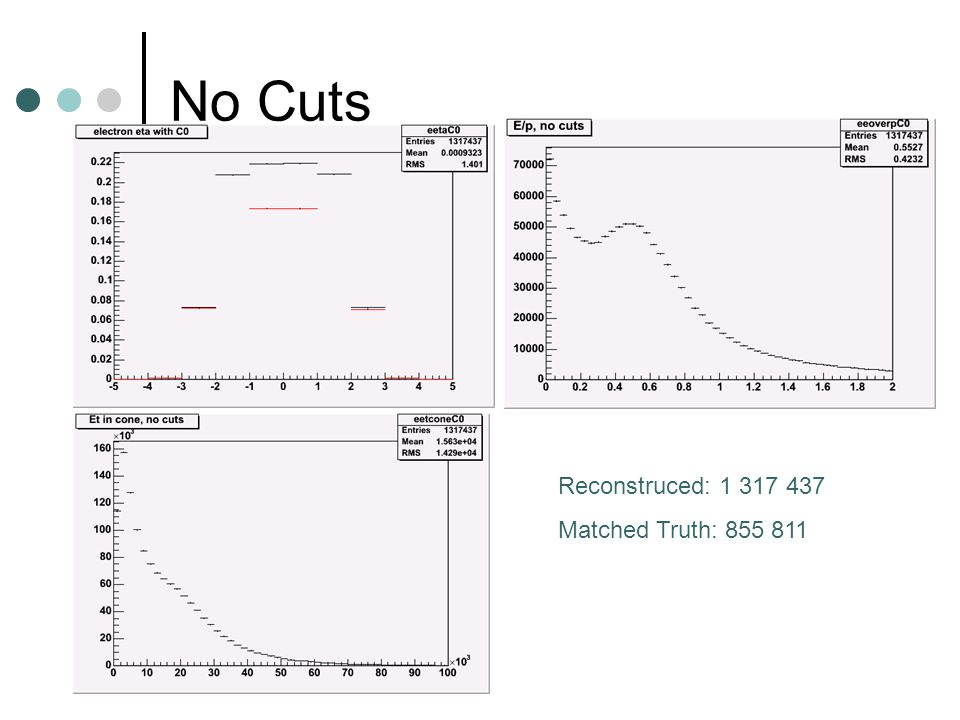 No Cuts Reconstruced: 1 317 437 Matched Truth: 855 811