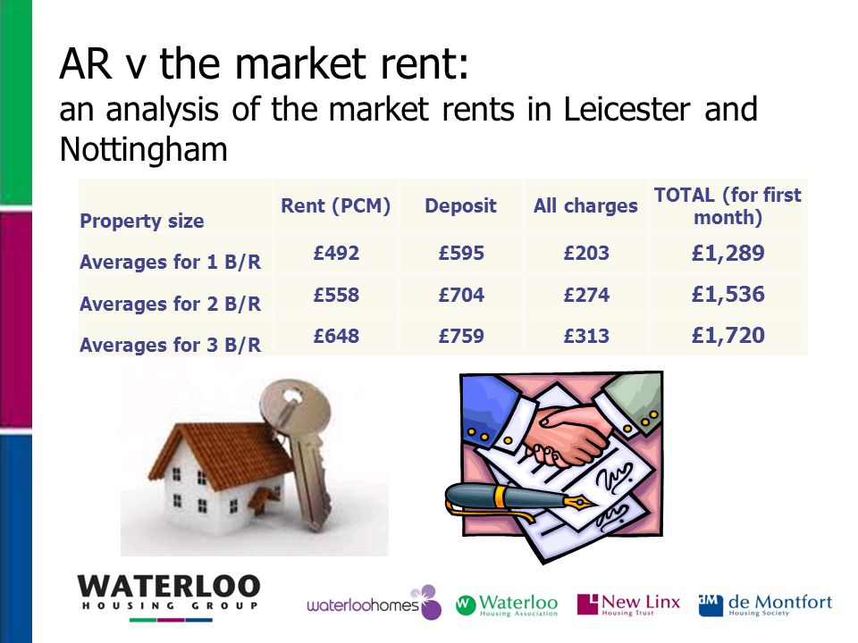 AR v the market rent: an analysis of the market rents in Leicester and Nottingham Property size Rent (PCM)DepositAll charges TOTAL (for first month) A