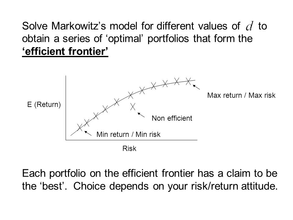 Solve Markowitz's model for different values of to obtain a series of 'optimal' portfolios that form the 'efficient frontier' Each portfolio on the ef