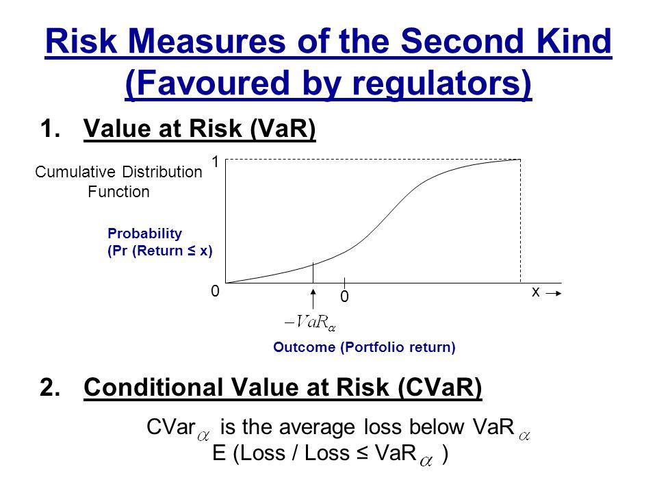 Risk Measures of the Second Kind (Favoured by regulators) 1.Value at Risk (VaR) 2.Conditional Value at Risk (CVaR) CVar is the average loss below VaR