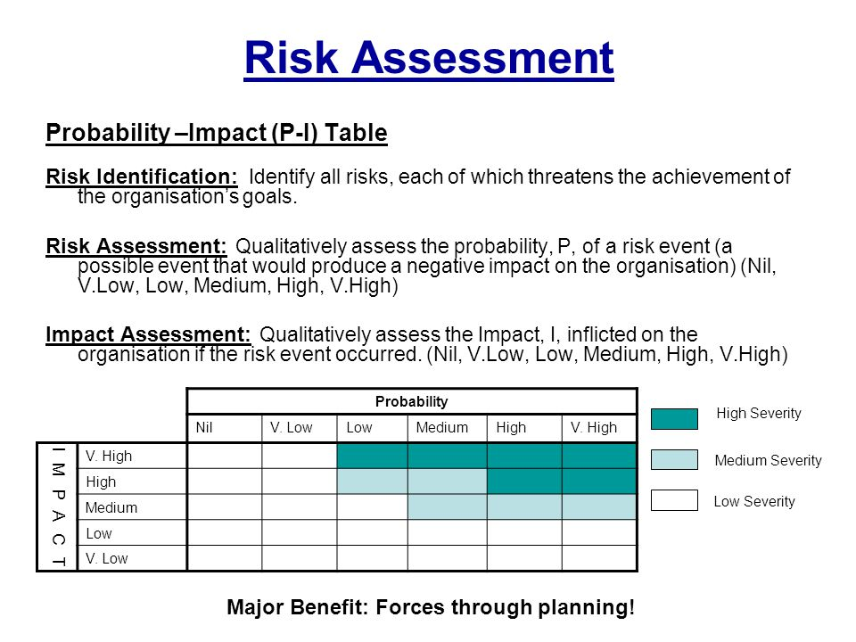 Risk Assessment Probability –Impact (P-I) Table Risk Identification: Identify all risks, each of which threatens the achievement of the organisation's