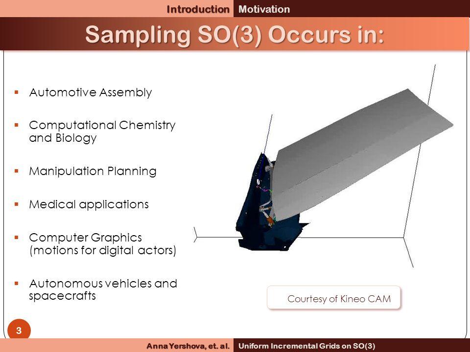 Illustration on Motion Planning Configuration space: SO(3) (a) (b) 24 Method Presentation Anna Yershova, et.
