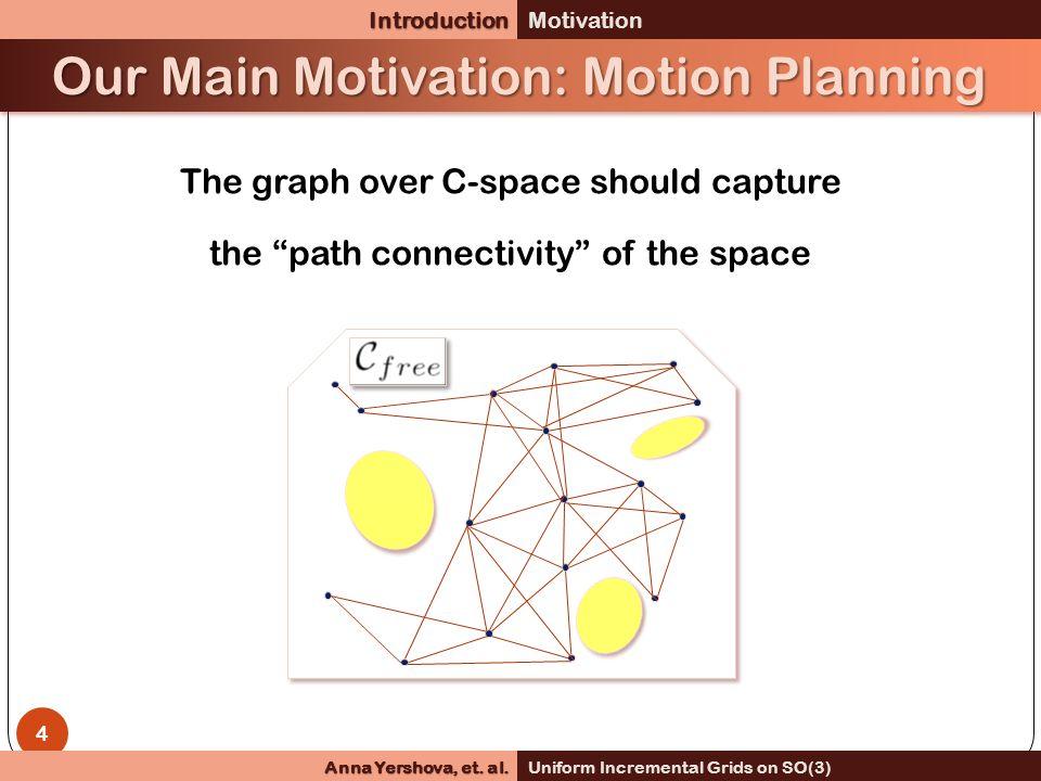 Layered Sukharev Grid Sequence [Lindemann, LaValle 2003] + uniform + deterministic + incremental  grid structure + uniform + deterministic + incremental  grid structure 15 Euclidean Spaces, [0,1] d Literature Overview Anna Yershova, et.