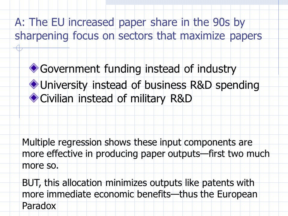 A: The EU increased paper share in the 90s by sharpening focus on sectors that maximize papers Government funding instead of industry University instead of business R&D spending Civilian instead of military R&D Multiple regression shows these input components are more effective in producing paper outputs—first two much more so.