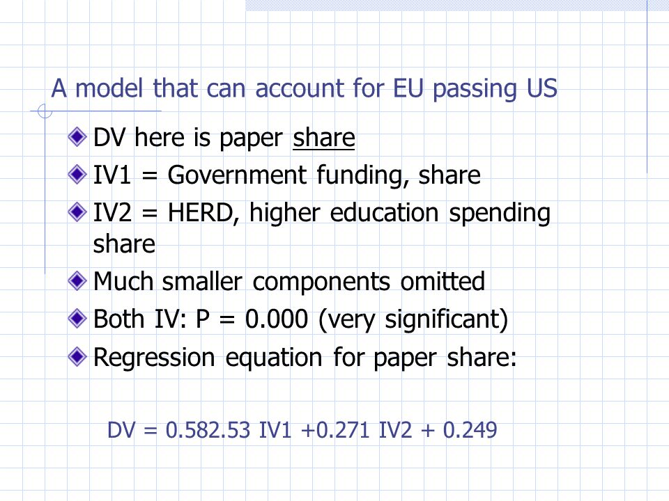 A model that can account for EU passing US DV here is paper share IV1 = Government funding, share IV2 = HERD, higher education spending share Much smaller components omitted Both IV: P = 0.000 (very significant) Regression equation for paper share: DV = 0.582.53 IV1 +0.271 IV2 + 0.249