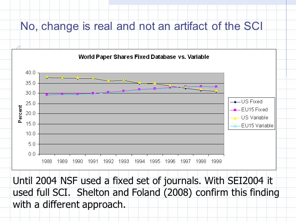 Until 2004 NSF used a fixed set of journals. With SEI2004 it used full SCI.