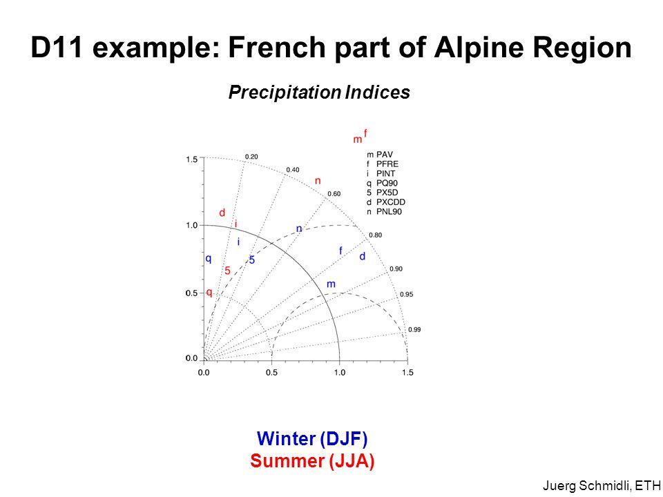 D11 example: French part of Alpine Region Winter (DJF) Summer (JJA) Precipitation Indices Juerg Schmidli, ETH