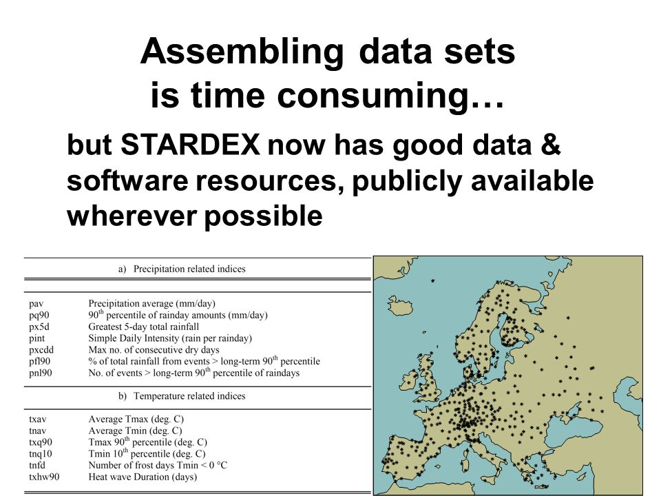 Assembling data sets is time consuming… but STARDEX now has good data & software resources, publicly available wherever possible