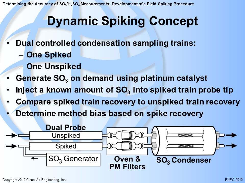 Determining the Accuracy of SO 3 /H 2 SO 4 Measurements: Development of a Field Spiking Procedure Copyright 2010 Clean Air Engineering, Inc.EUEC 2010 Dynamic Spiking Concept Dual controlled condensation sampling trains: –One Spiked –One Unspiked Generate SO 3 on demand using platinum catalyst Inject a known amount of SO 3 into spiked train probe tip Compare spiked train recovery to unspiked train recovery Determine method bias based on spike recovery