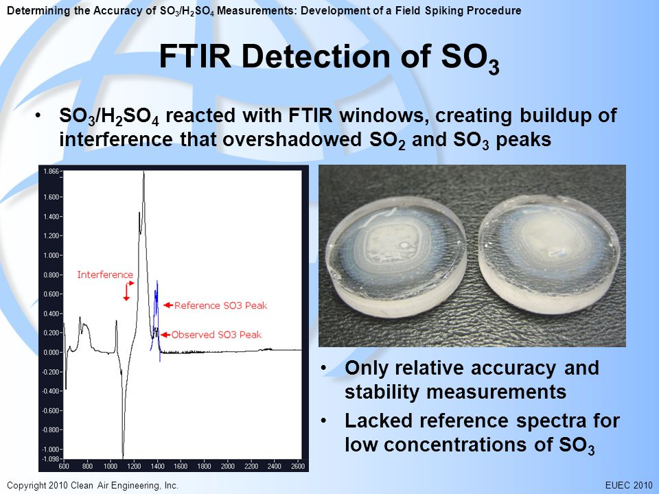 Determining the Accuracy of SO 3 /H 2 SO 4 Measurements: Development of a Field Spiking Procedure Copyright 2010 Clean Air Engineering, Inc.EUEC 2010 FTIR Detection of SO 3 SO 3 /H 2 SO 4 reacted with FTIR windows, creating buildup of interference that overshadowed SO 2 and SO 3 peaks Only relative accuracy and stability measurements Lacked reference spectra for low concentrations of SO 3