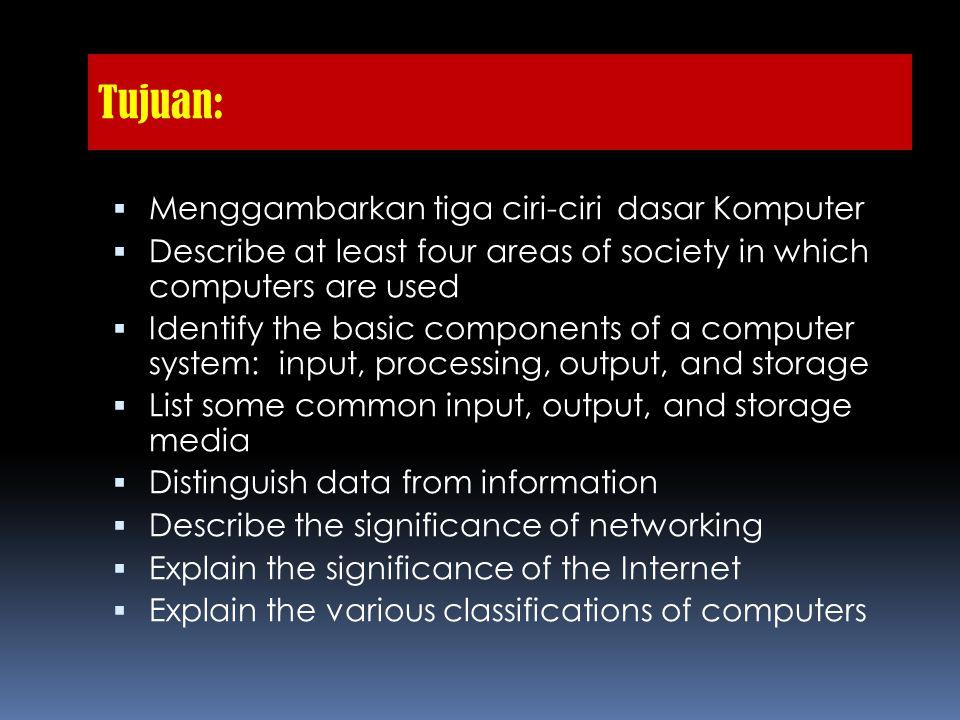 Detail Pokok Bahasan 1. Teknologi Infomarasi  Dasar Teknologi Informasi  Konsep-Konsep Sejarah Komputer  Komponen Dasar Sistem Komputer  Bagaimana