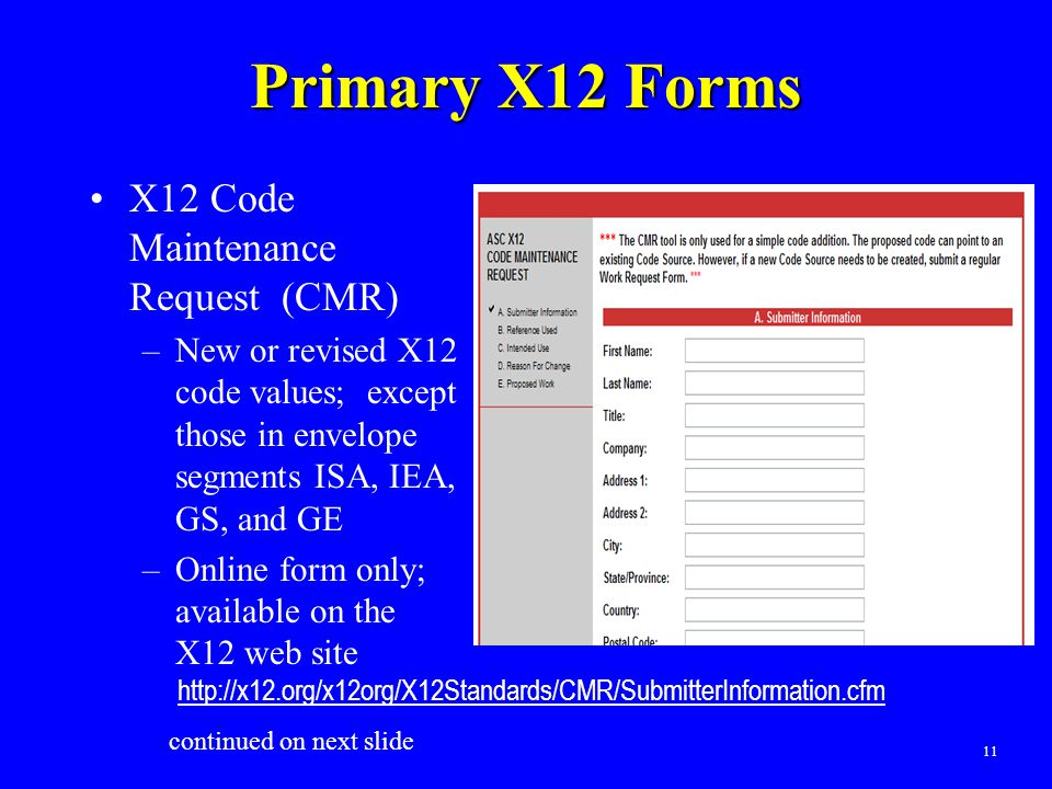 11 Primary X12 Forms X12 Code Maintenance Request (CMR) –New or revised X12 code values; except those in envelope segments ISA, IEA, GS, and GE –Onlin