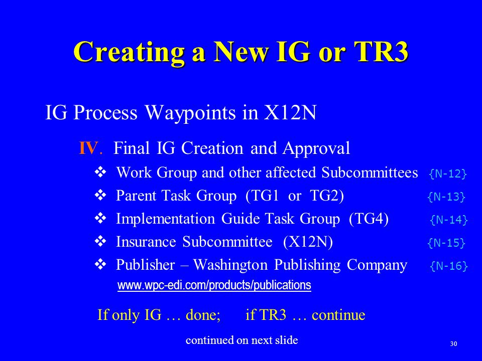 30 Creating a New IG or TR3 IG Process Waypoints in X12N IV. Final IG Creation and Approval  Work Group and other affected Subcommittees {N-12}  Par