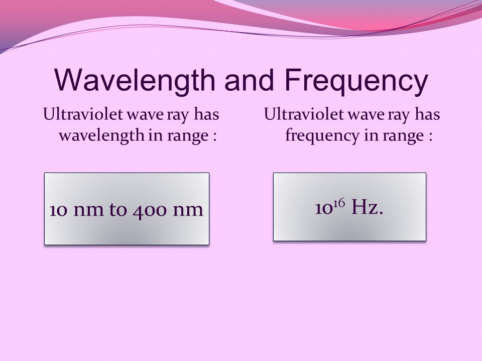 Wavelength and Frequency Ultraviolet wave ray has wavelength in range : Ultraviolet wave ray has frequency in range : 10 16 Hz.