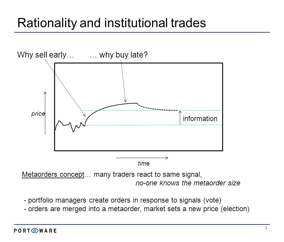 Rationality and institutional trades Why sell early… … why buy late.