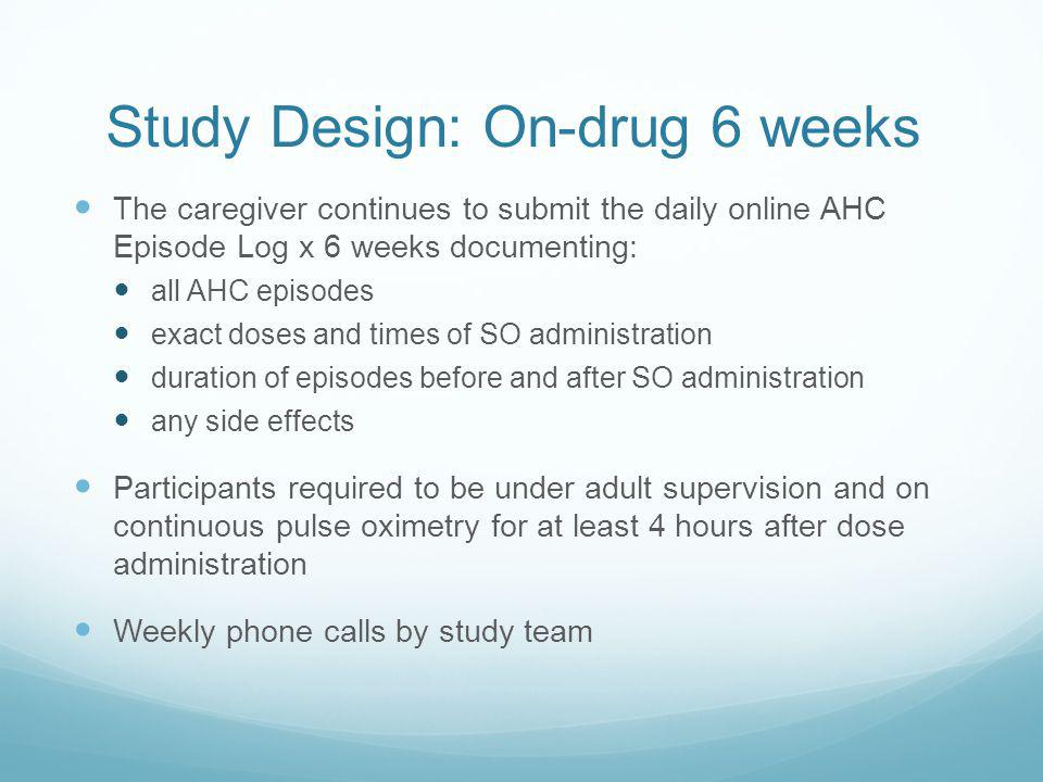 Study Design: On-drug 6 weeks The caregiver continues to submit the daily online AHC Episode Log x 6 weeks documenting: all AHC episodes exact doses and times of SO administration duration of episodes before and after SO administration any side effects Participants required to be under adult supervision and on continuous pulse oximetry for at least 4 hours after dose administration Weekly phone calls by study team