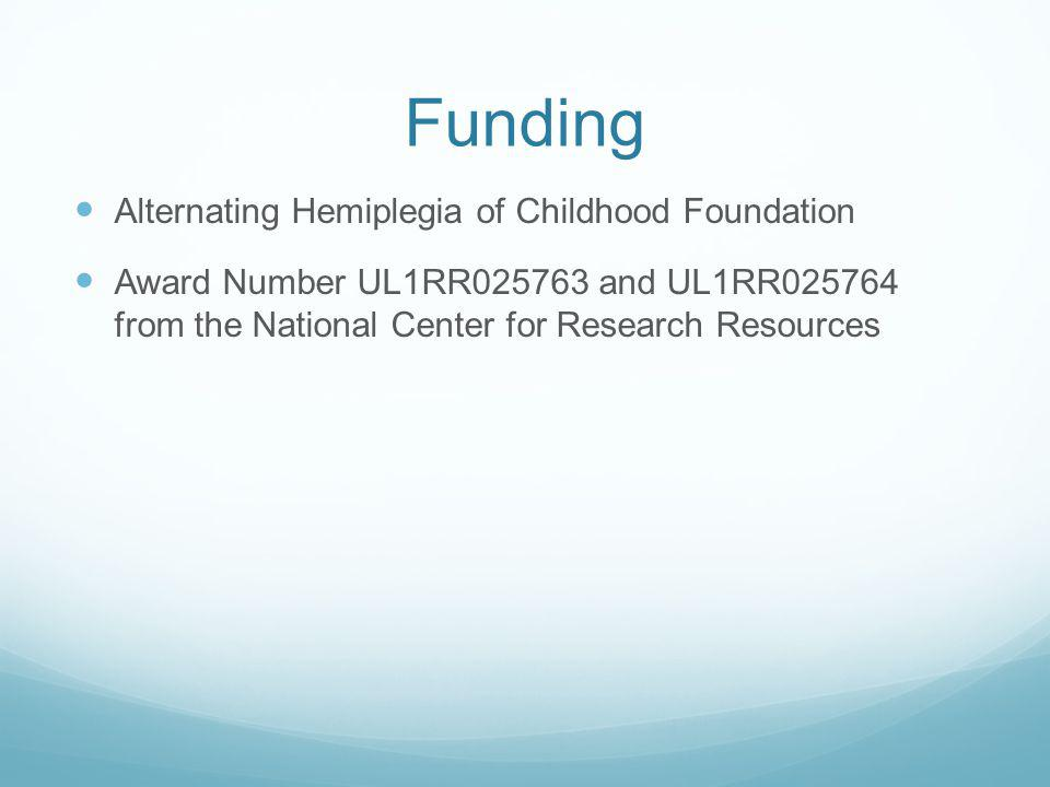Funding Alternating Hemiplegia of Childhood Foundation Award Number UL1RR025763 and UL1RR025764 from the National Center for Research Resources