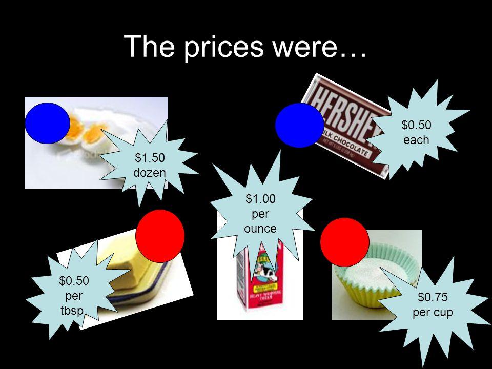 The prices were… $0.50 each $1.50 dozen $0.50 per tbsp. $0.75 per cup $1.00 per ounce