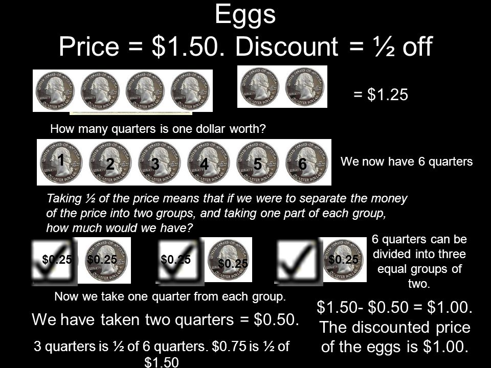 Eggs Price = $1.50.Discount = ½ off –The discount on the egg is 2 quarters = $0.50 –$1.50 - $0.50.