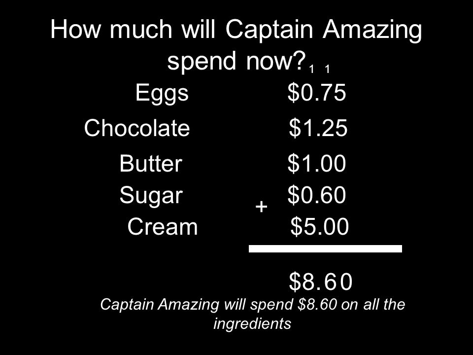 How much will Captain Amazing spend now? d Eggs $0.75 Chocolate $1.25 Butter $1.00 Sugar $0.60 Cream $5.00 + Captain Amazing will spend $8.60 on all t
